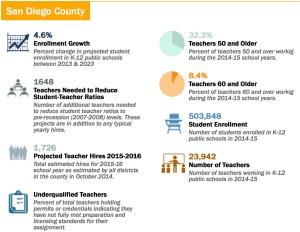 SDCounty-teacher